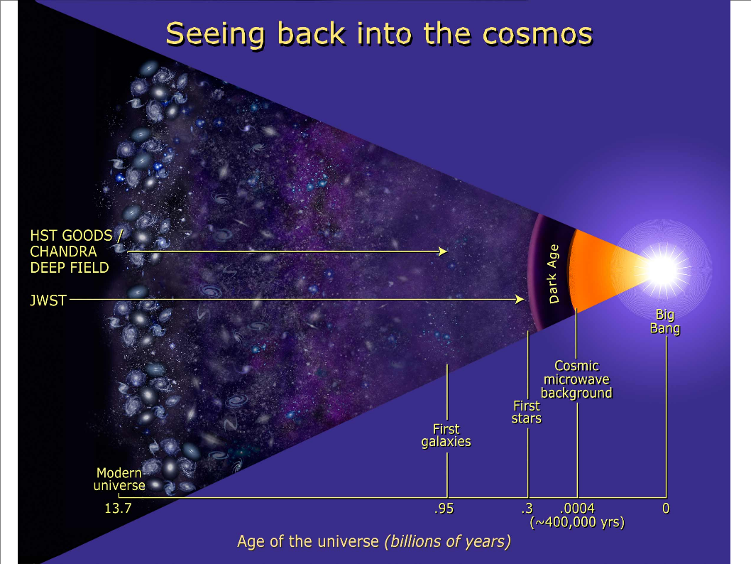 a comparison of the formation of the universe and solar system